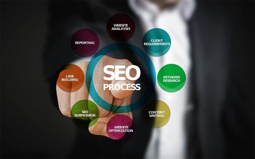 référencement site internet artisans - Comment créer un blog rentable : formation pas à pas par Olivier